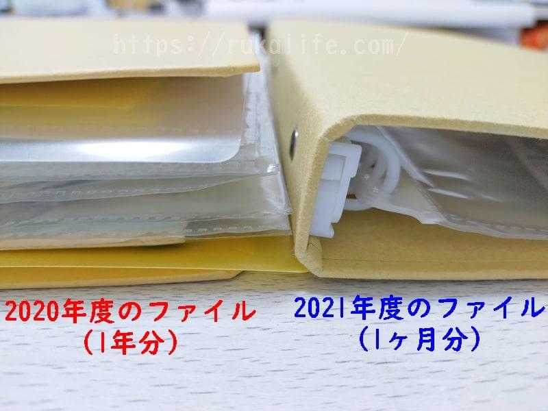 2020年度の1年分をまとめたファイルと2021年度の1ヶ月のファイル